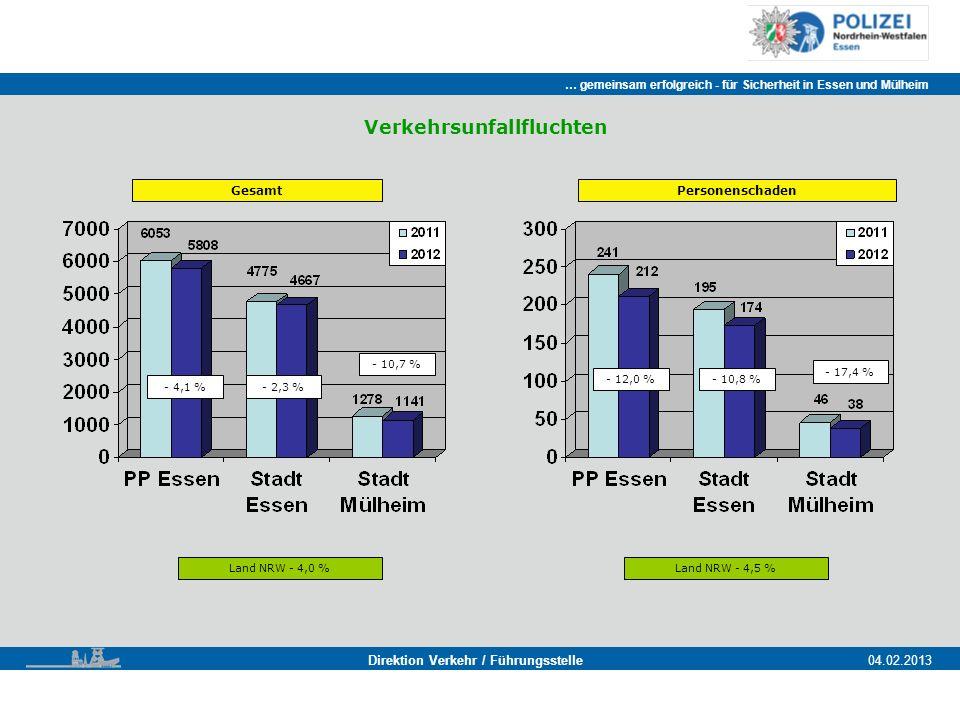 Verkehrsunfallfluchten Direktion Verkehr / Führungsstelle