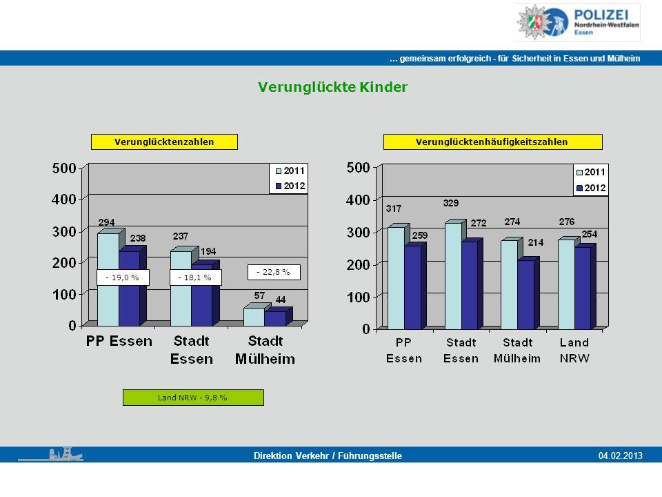 Verunglücktenhäufigkeitszahlen Direktion Verkehr / Führungsstelle