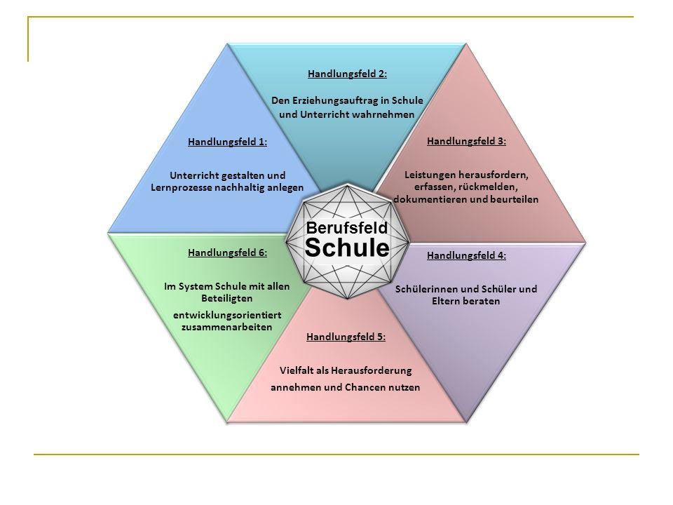 Schule Berufsfeld Handlungsfeld 2: