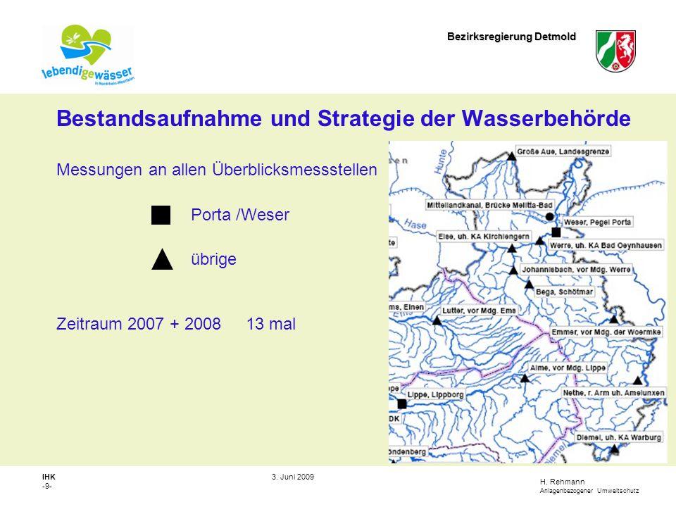 Bestandsaufnahme und Strategie der Wasserbehörde