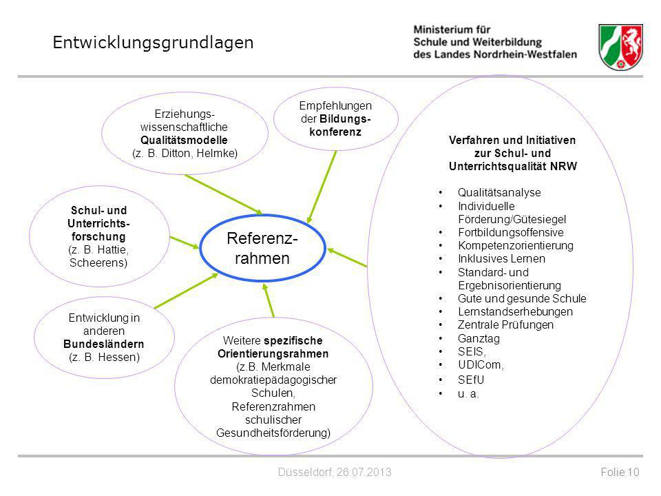 Verfahren und Initiativen Unterrichtsqualität NRW