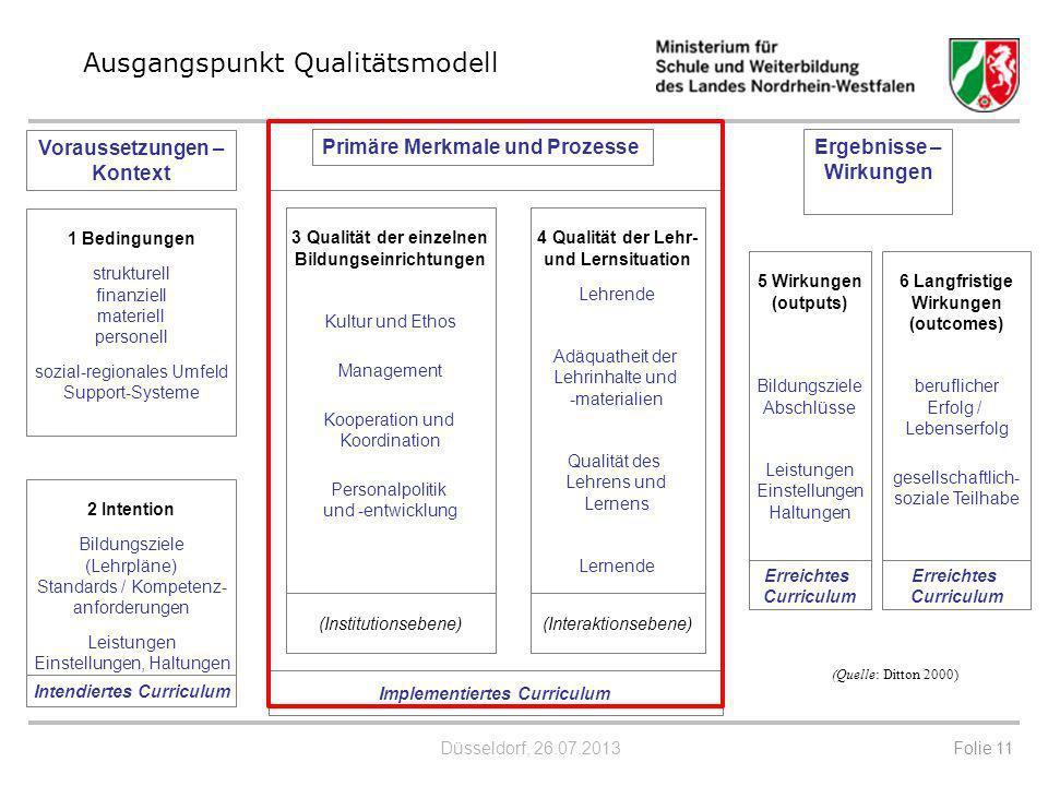 Ausgangspunkt Qualitätsmodell