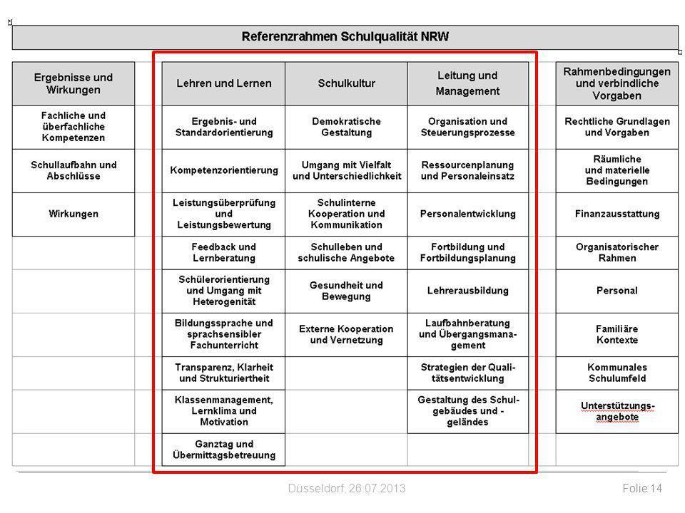 Strukturentwurf Referenzrahmen