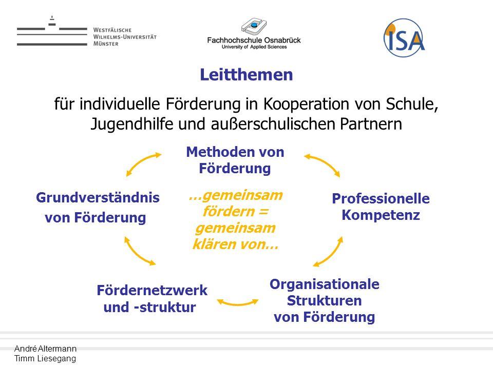 Grundverständnis Fördernetzwerk und -struktur