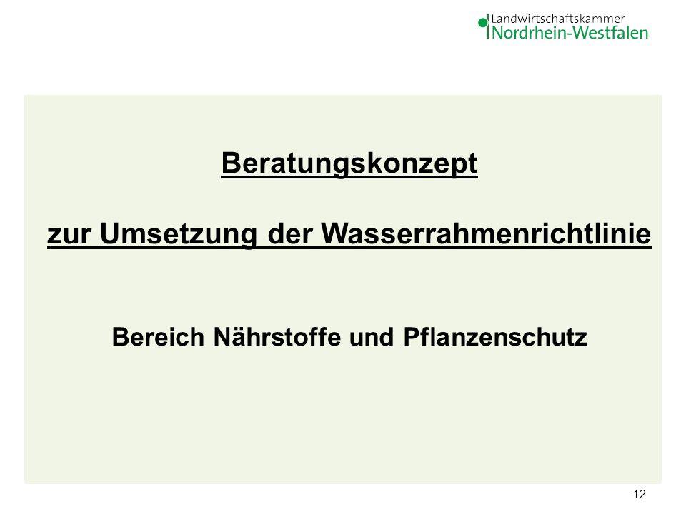Beratungskonzept zur Umsetzung der Wasserrahmenrichtlinie Bereich Nährstoffe und Pflanzenschutz