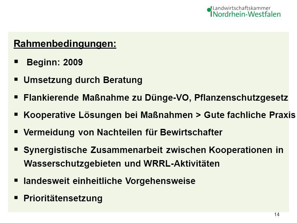 Rahmenbedingungen: Beginn: 2009 Umsetzung durch Beratung