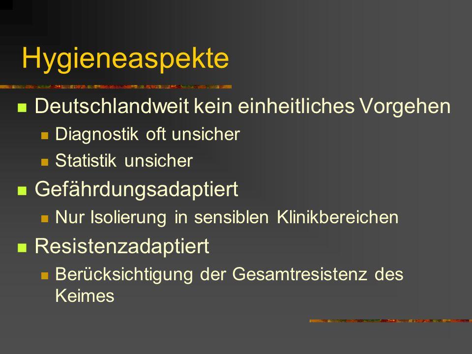 Hygieneaspekte Deutschlandweit kein einheitliches Vorgehen
