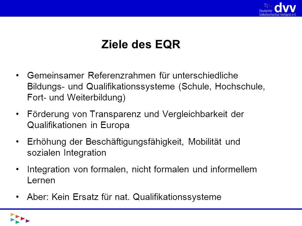 Ziele des EQR Gemeinsamer Referenzrahmen für unterschiedliche Bildungs- und Qualifikationssysteme (Schule, Hochschule, Fort- und Weiterbildung)