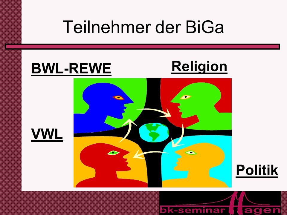 Teilnehmer der BiGa Religion BWL-REWE VWL Politik