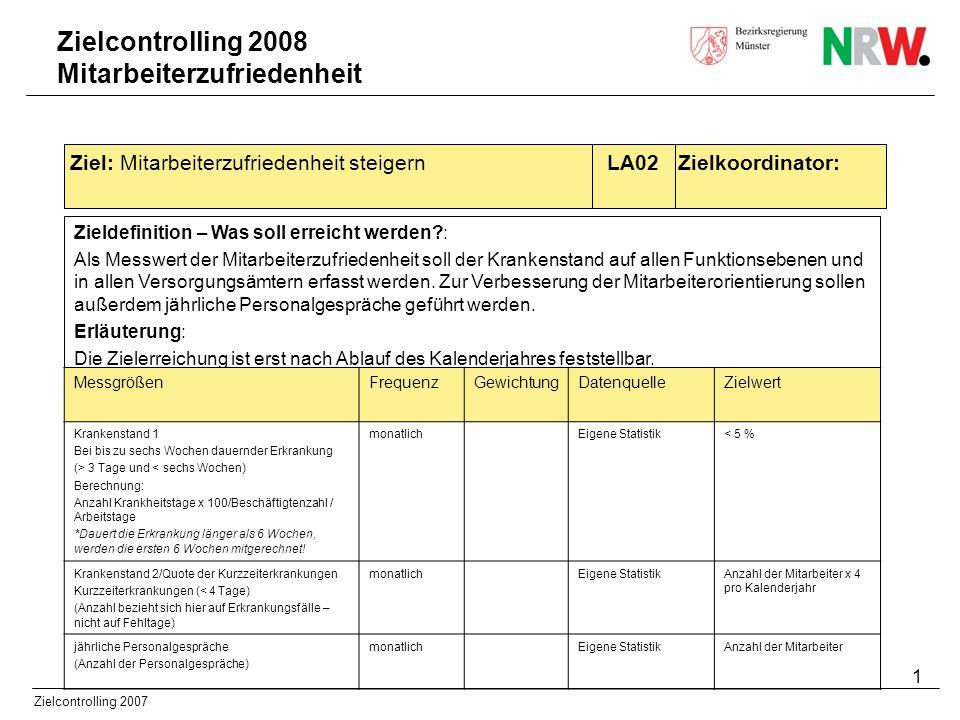 Zielcontrolling 2008 Mitarbeiterzufriedenheit