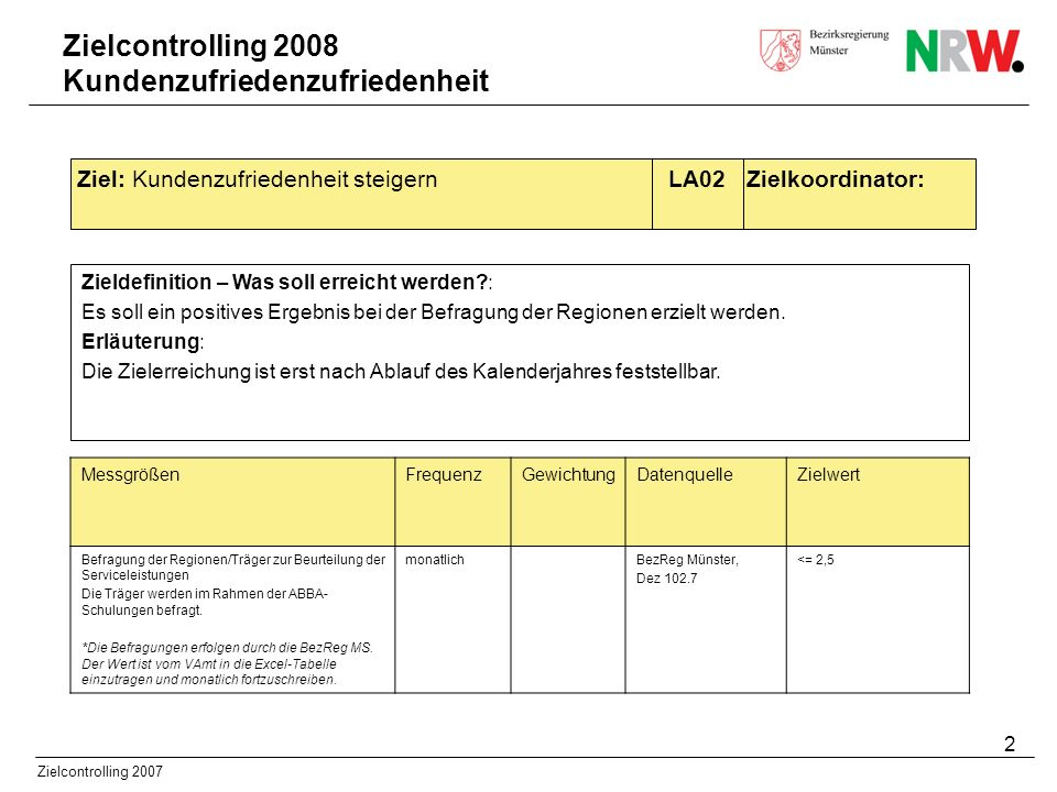 Zielcontrolling 2008 Kundenzufriedenzufriedenheit