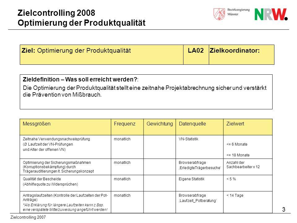 Zielcontrolling 2008 Optimierung der Produktqualität
