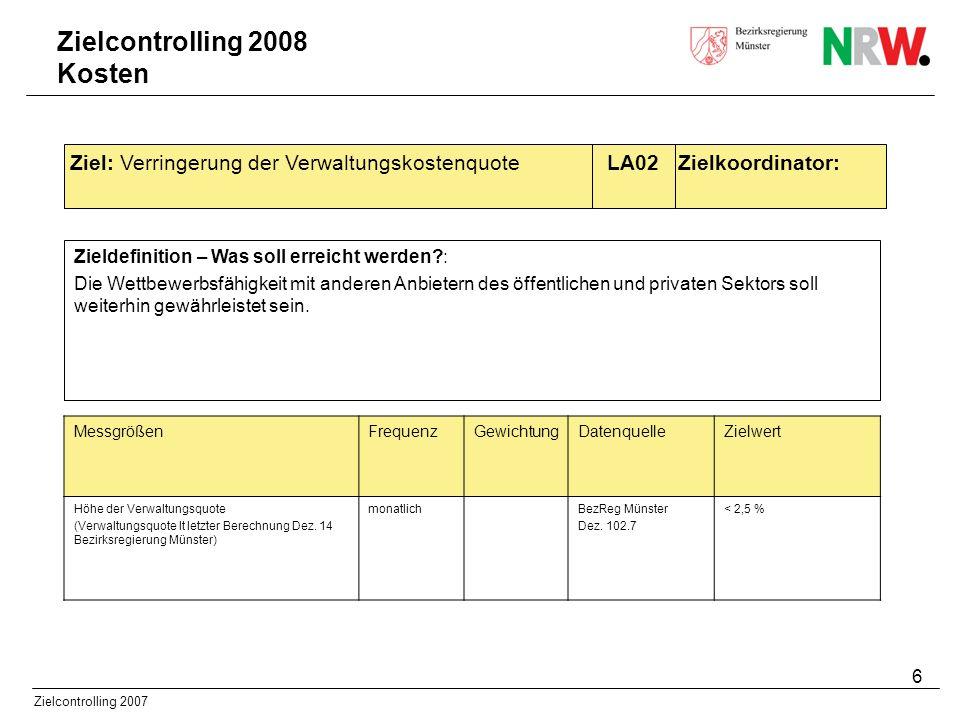 Zielcontrolling 2008 Kosten