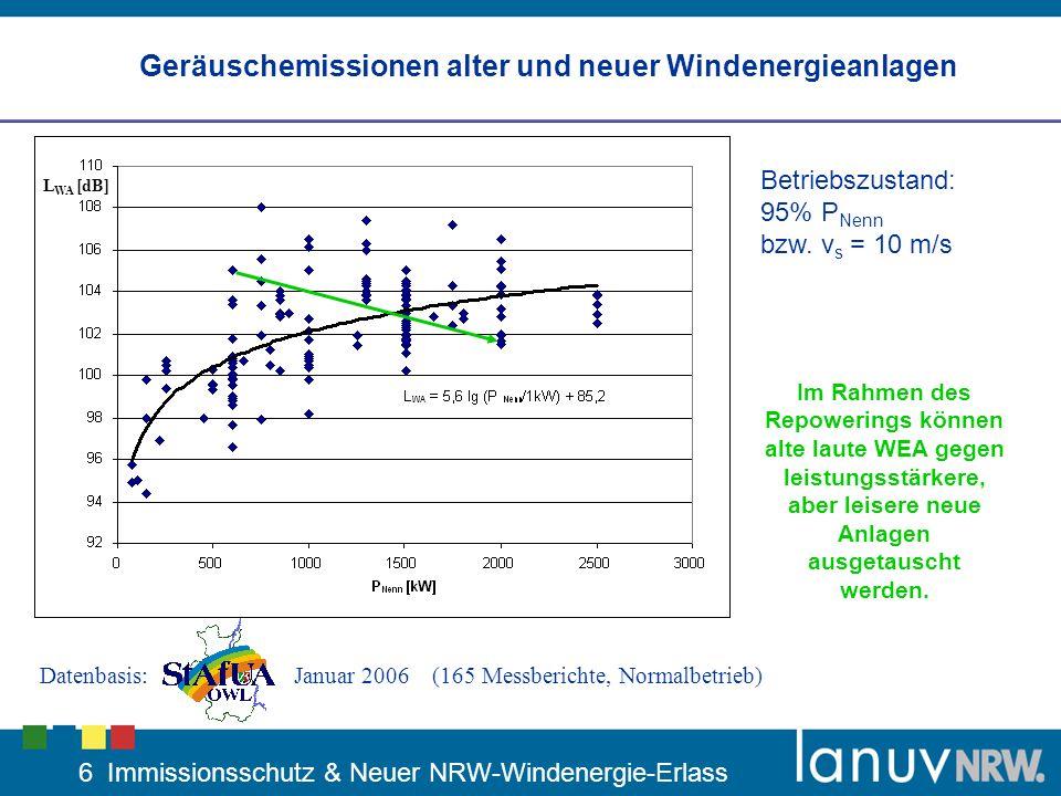 Geräuschemissionen alter und neuer Windenergieanlagen