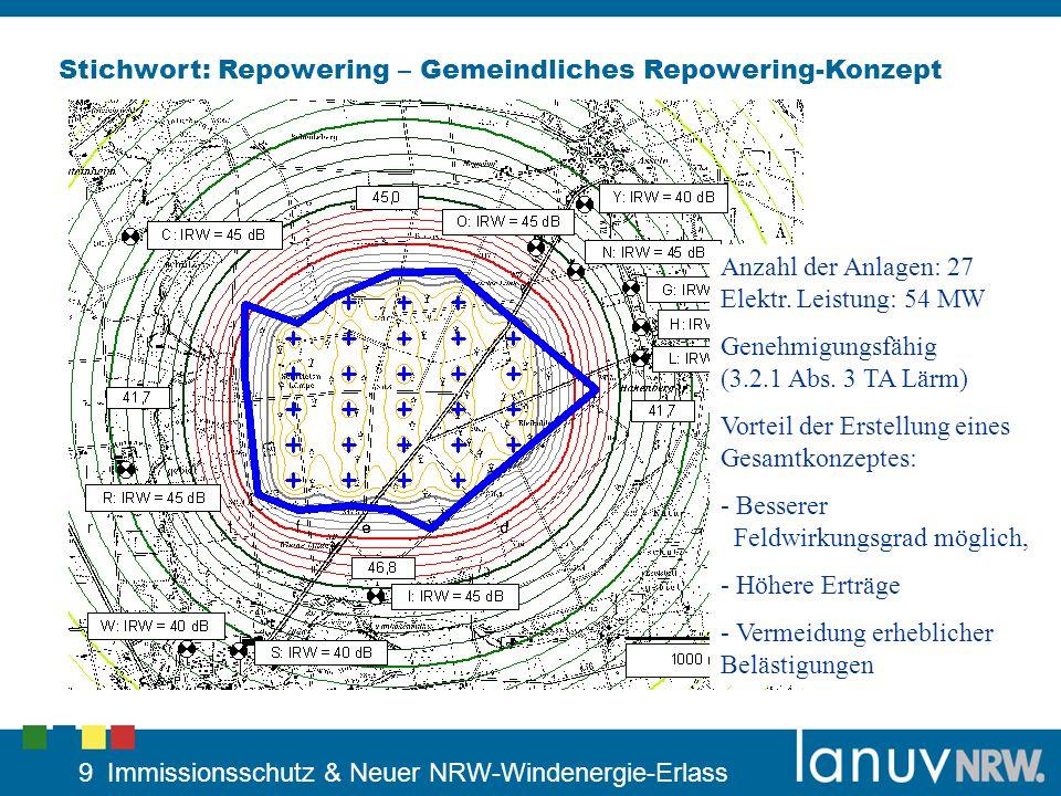 Stichwort: Repowering – Gemeindliches Repowering-Konzept