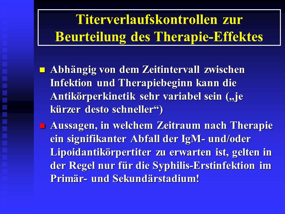 Titerverlaufskontrollen zur Beurteilung des Therapie-Effektes