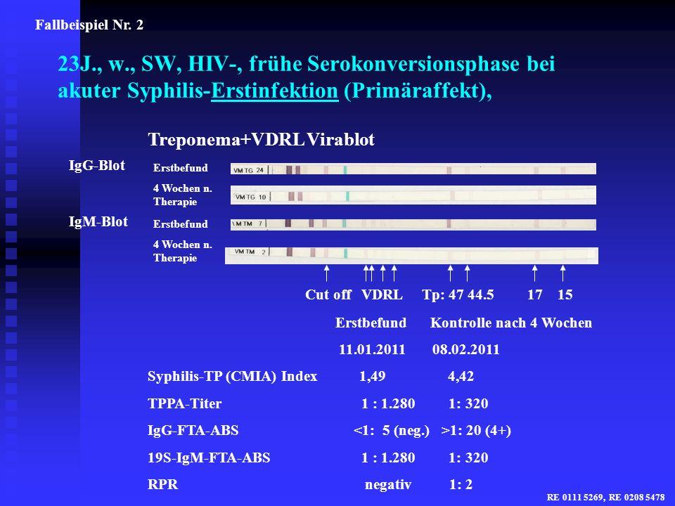 Fallbeispiel Nr. 2 23J., w., SW, HIV-, frühe Serokonversionsphase bei akuter Syphilis-Erstinfektion (Primäraffekt),