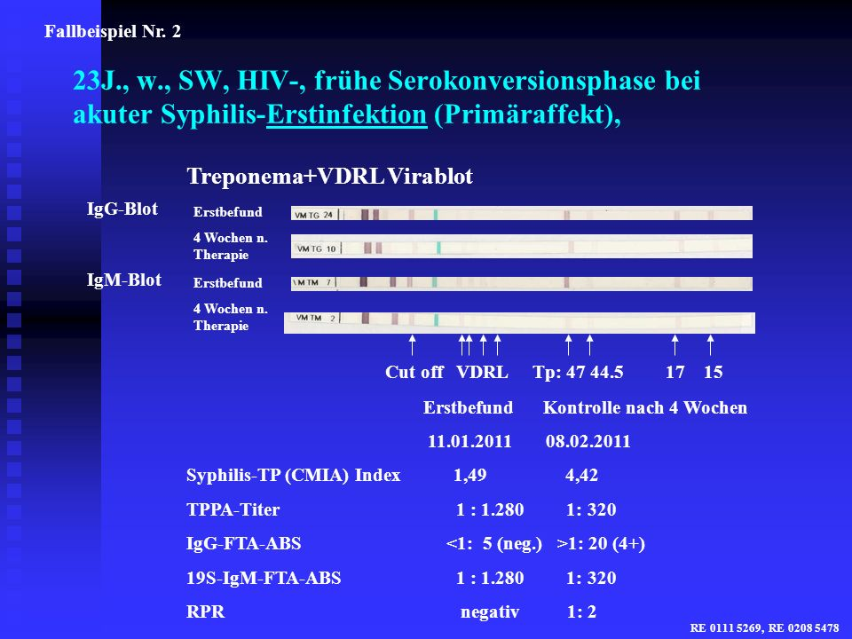 Fallbeispiel Nr. 223J., w., SW, HIV-, frühe Serokonversionsphase bei akuter Syphilis-Erstinfektion (Primäraffekt),