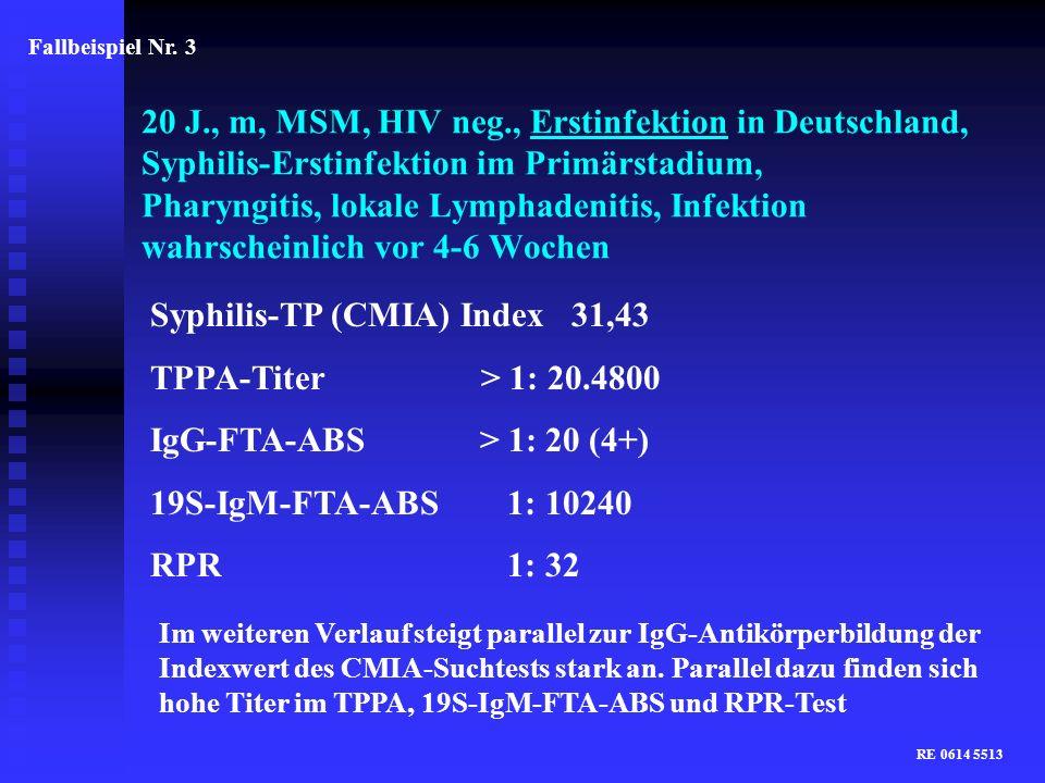 Syphilis-TP (CMIA) Index 31,43 TPPA-Titer > 1: 20.4800