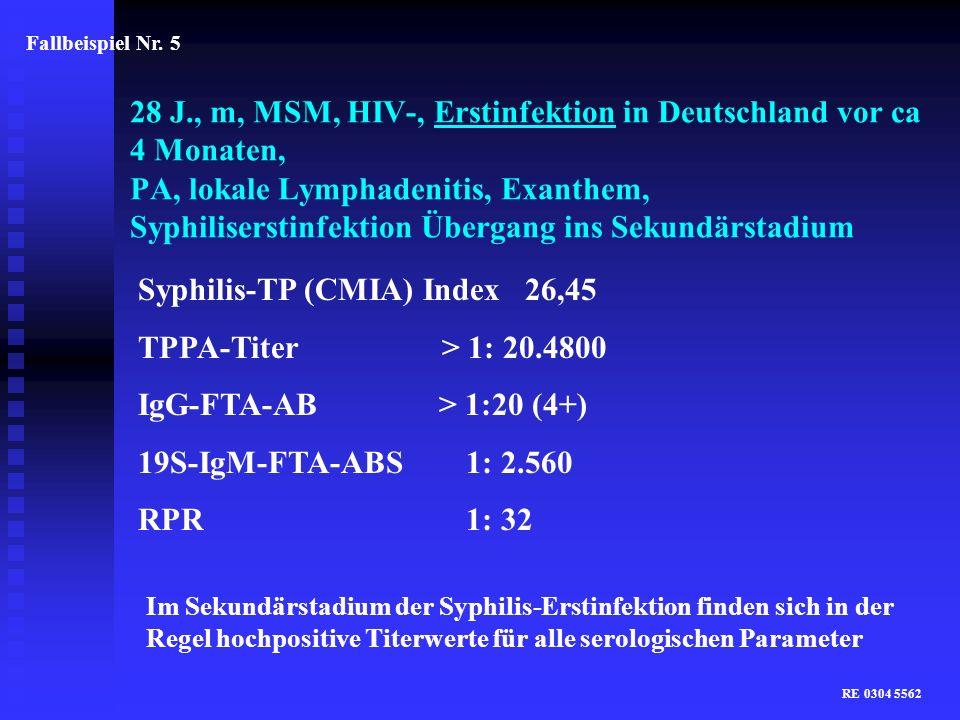 Syphilis-TP (CMIA) Index 26,45 TPPA-Titer > 1: 20.4800