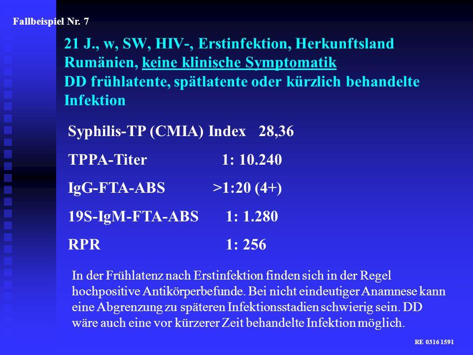 Syphilis-TP (CMIA) Index 28,36 TPPA-Titer 1: 10.240