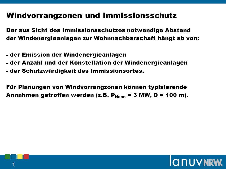 Windvorrangzonen und Immissionsschutz