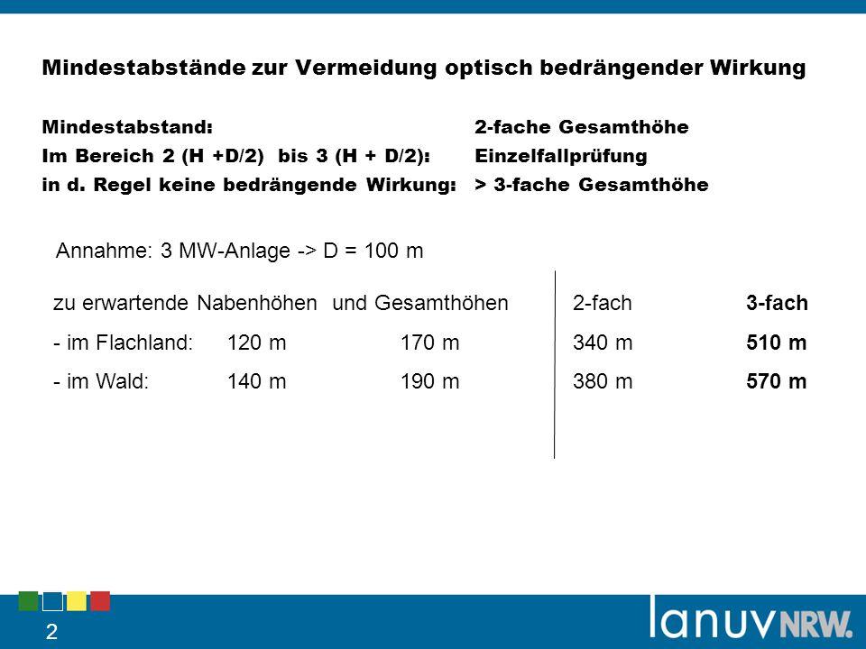 Mindestabstände zur Vermeidung optisch bedrängender Wirkung Mindestabstand: 2-fache Gesamthöhe Im Bereich 2 (H +D/2) bis 3 (H + D/2): Einzelfallprüfung in d. Regel keine bedrängende Wirkung: > 3-fache Gesamthöhe