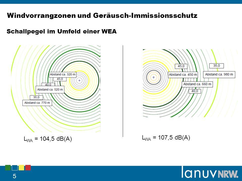 Schallpegel im Umfeld einer WEA