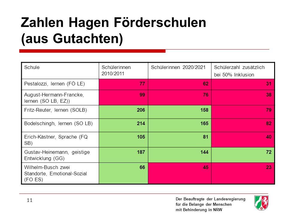 Zahlen Hagen Förderschulen (aus Gutachten)