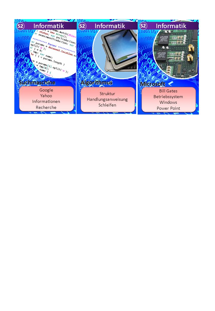 Informatik Informatik Informatik Suchmaschine Algorithmus Microsoft S2