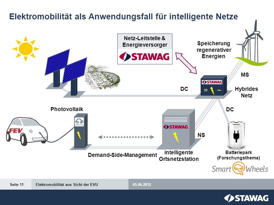 Netz-Leitstelle & Energieversorger
