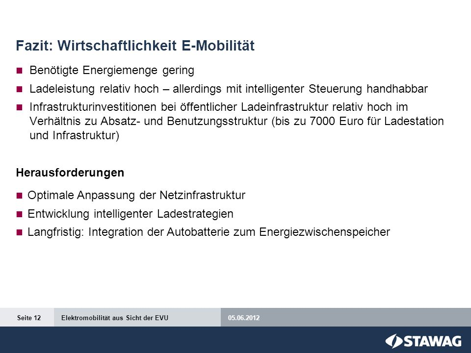 Fazit: Wirtschaftlichkeit E-Mobilität