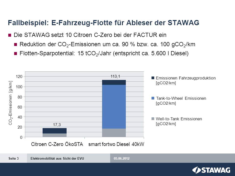 Fallbeispiel: E-Fahrzeug-Flotte für Ableser der STAWAG