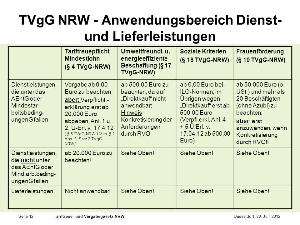 TVgG NRW - Anwendungsbereich Dienst- und Lieferleistungen