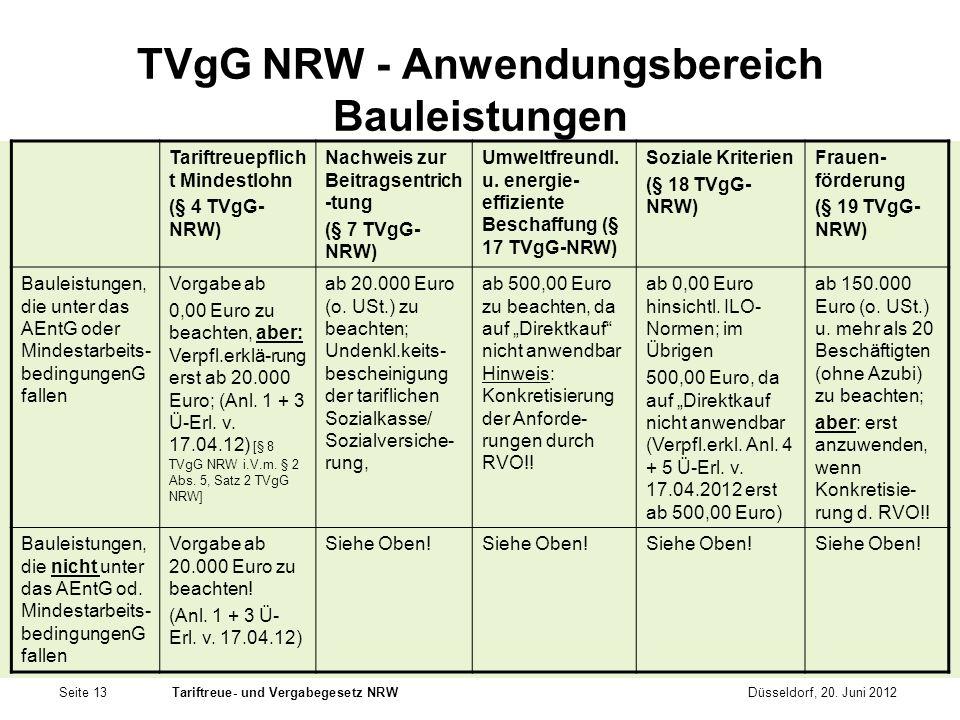 TVgG NRW - Anwendungsbereich Bauleistungen