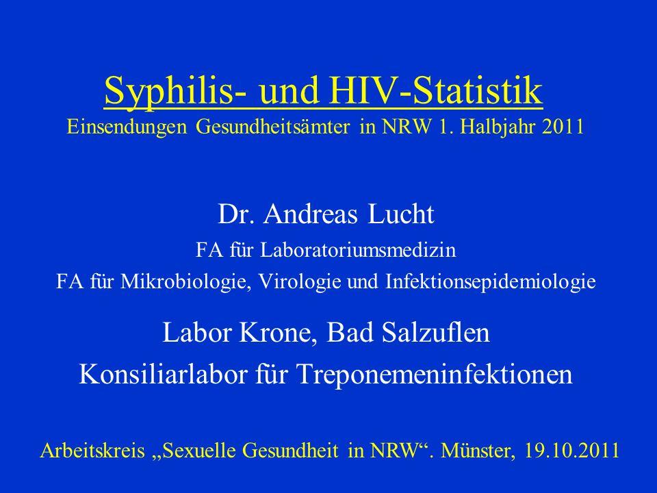 Syphilis- und HIV-Statistik Einsendungen Gesundheitsämter in NRW 1