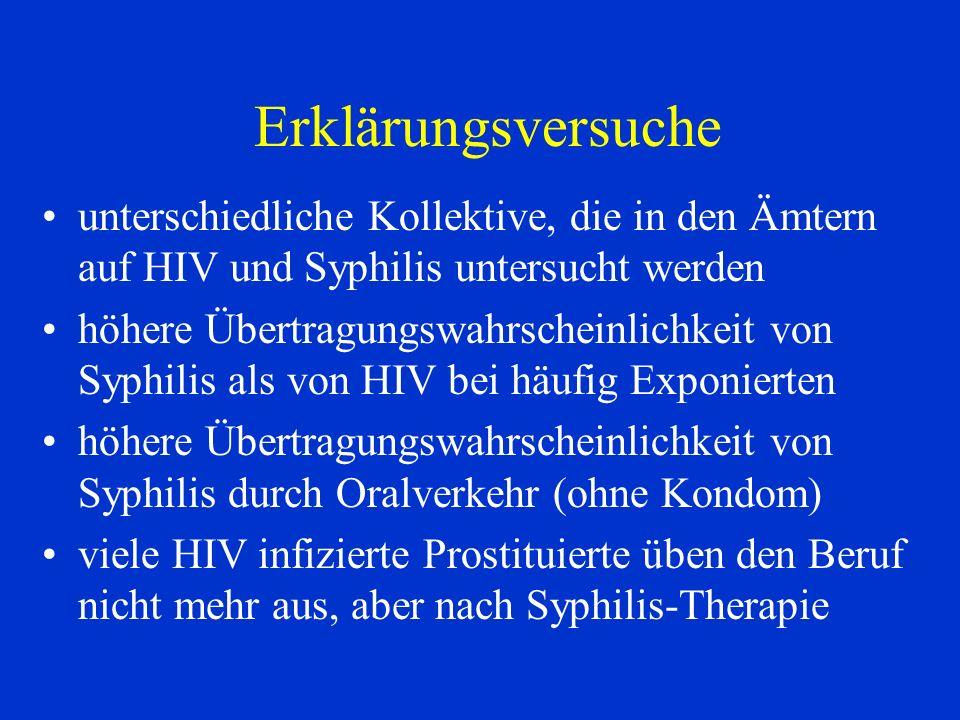 Erklärungsversuche unterschiedliche Kollektive, die in den Ämtern auf HIV und Syphilis untersucht werden.