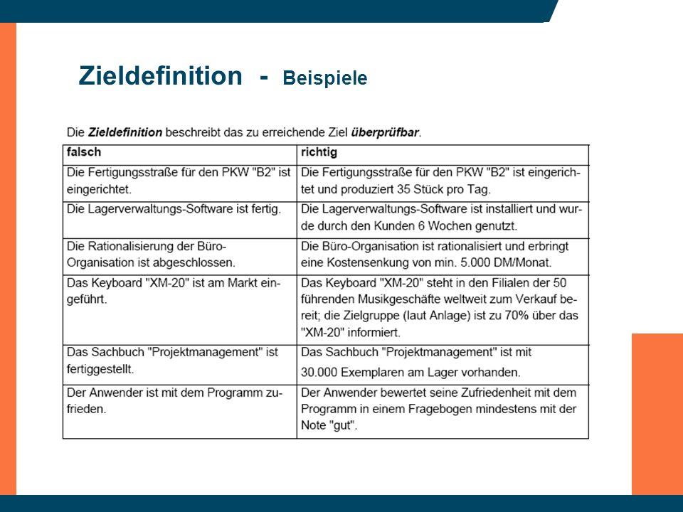 Zieldefinition - Beispiele
