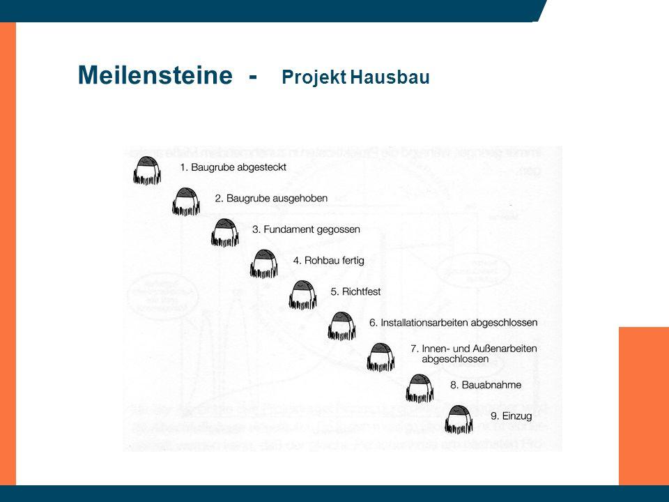 Meilensteine - Projekt Hausbau