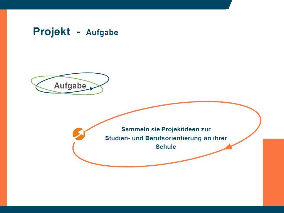 Projekt - Aufgabe Aufgabe Sammeln sie Projektideen zur