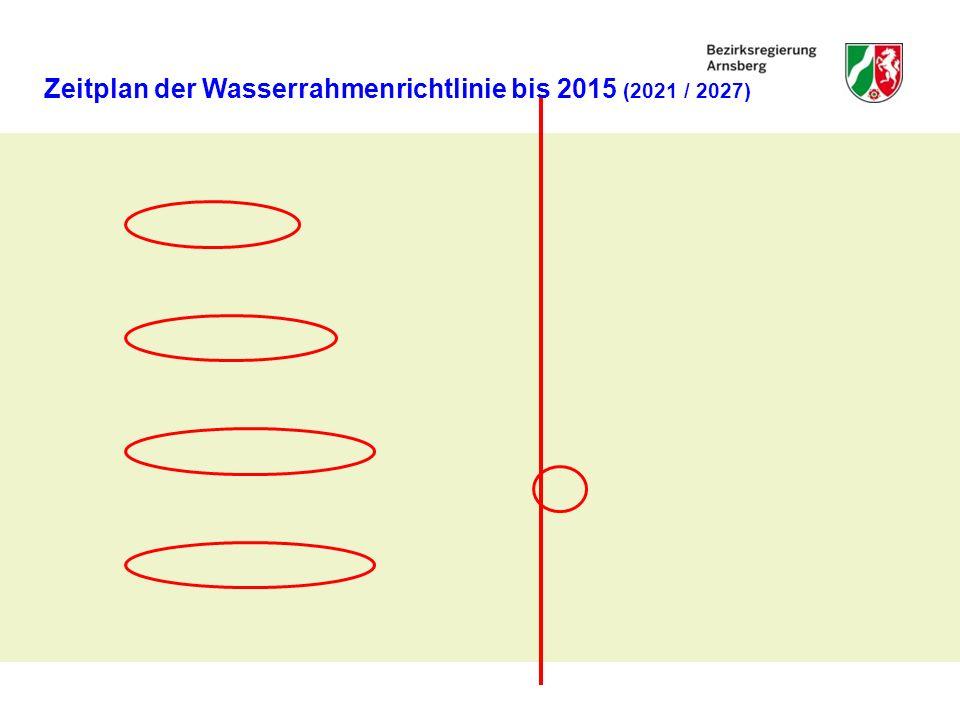 Zeitplan der Wasserrahmenrichtlinie bis 2015 (2021 / 2027)