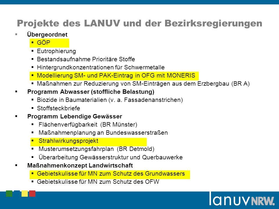 Projekte des LANUV und der Bezirksregierungen