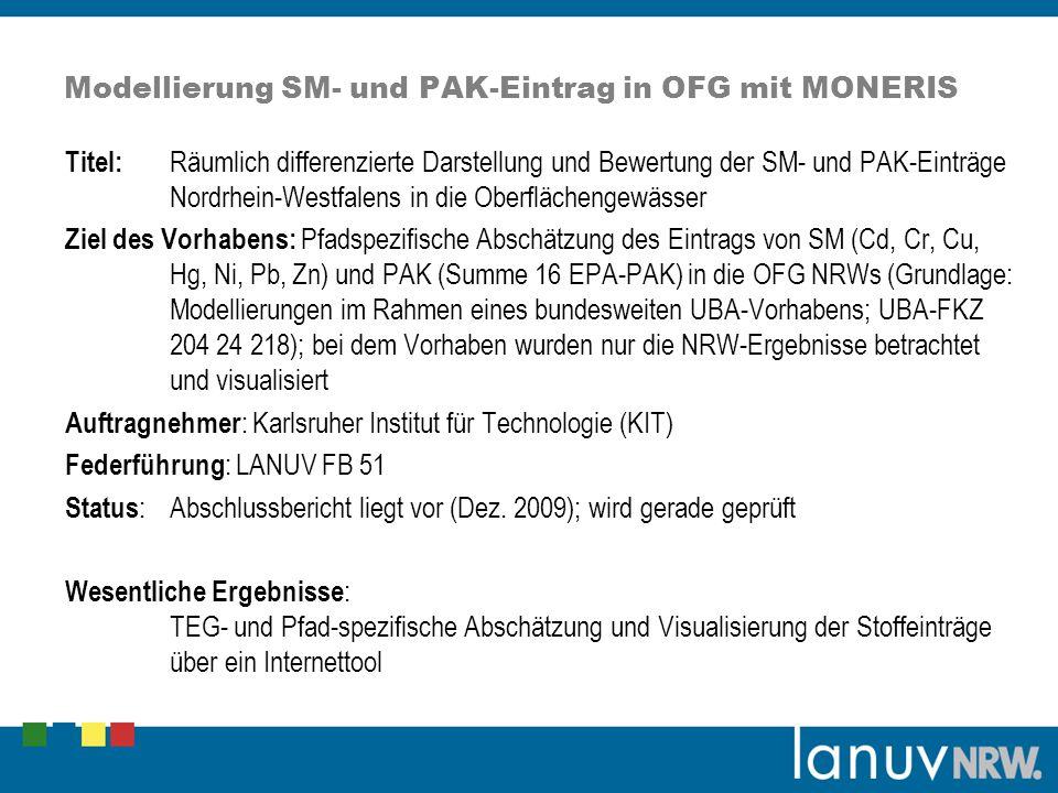Modellierung SM- und PAK-Eintrag in OFG mit MONERIS