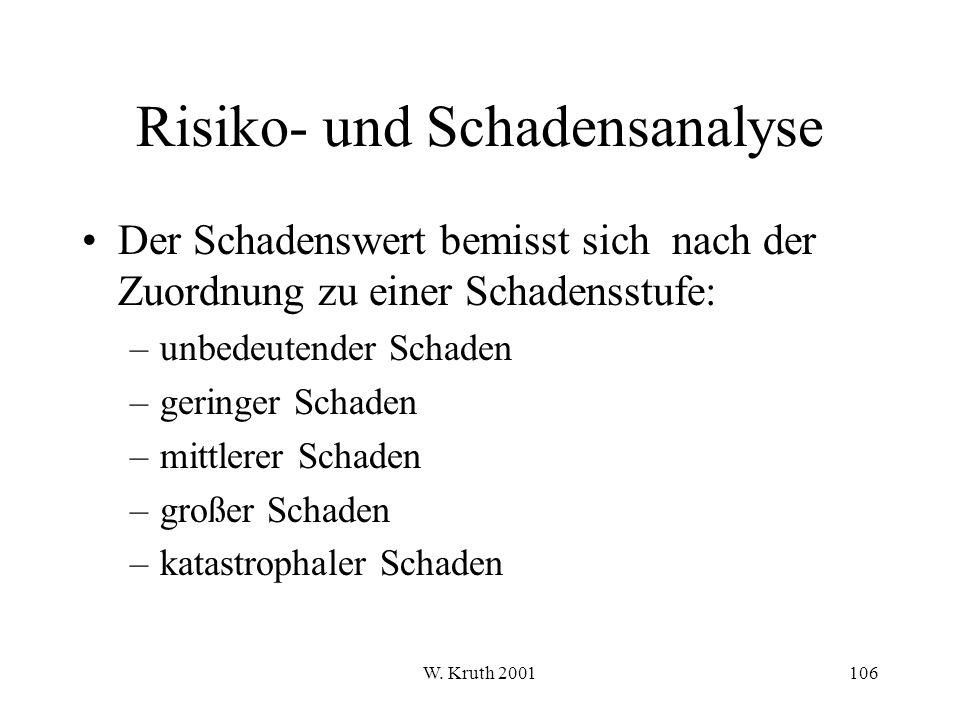 Risiko- und Schadensanalyse