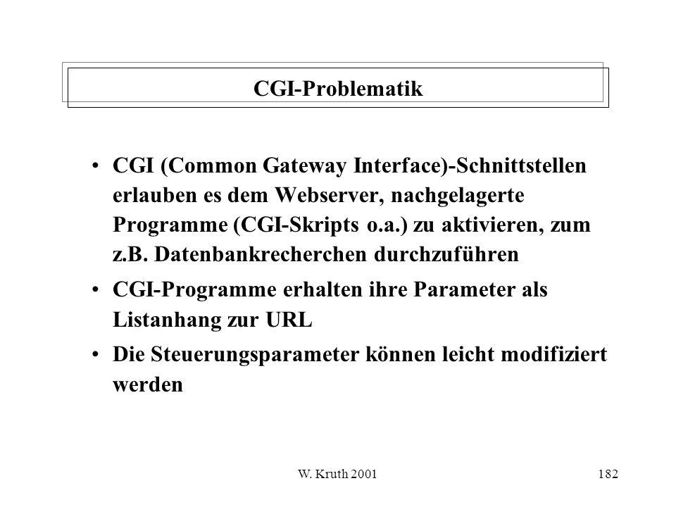 CGI-Programme erhalten ihre Parameter als Listanhang zur URL