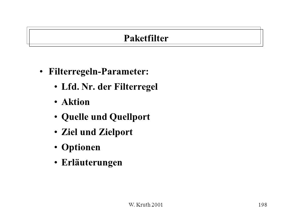 Filterregeln-Parameter: Lfd. Nr. der Filterregel Aktion
