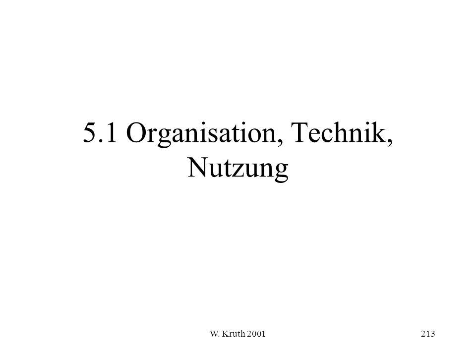 5.1 Organisation, Technik, Nutzung