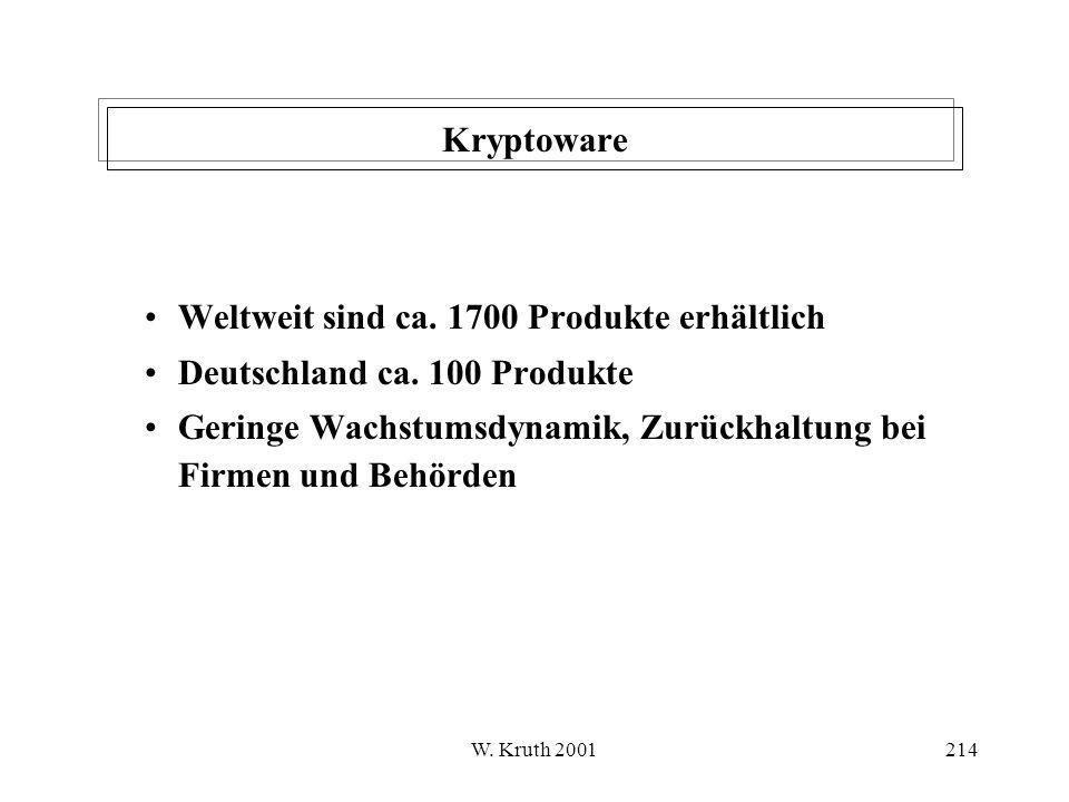 Weltweit sind ca. 1700 Produkte erhältlich