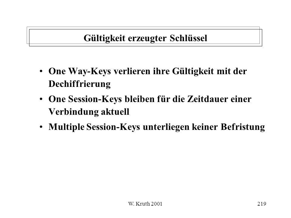Gültigkeit erzeugter Schlüssel