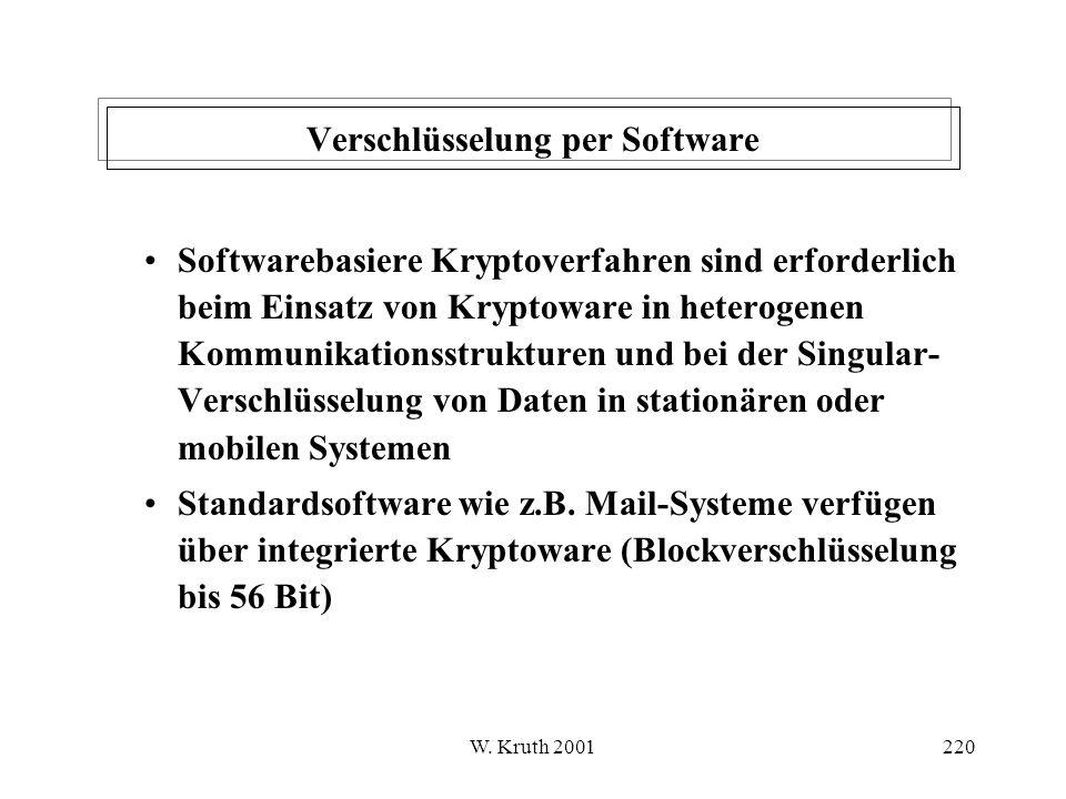 Verschlüsselung per Software